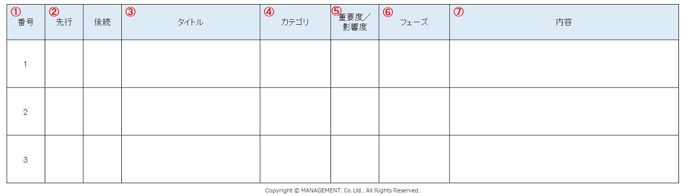 課題管理表(課題共有編)