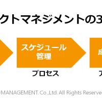 プロジェクトマネジメントの3つのツボ