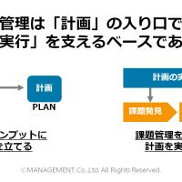 課題管理は「計画」の入り口であり、「実行」を支えるベースである