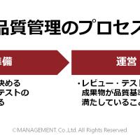 品質管理のプロセス
