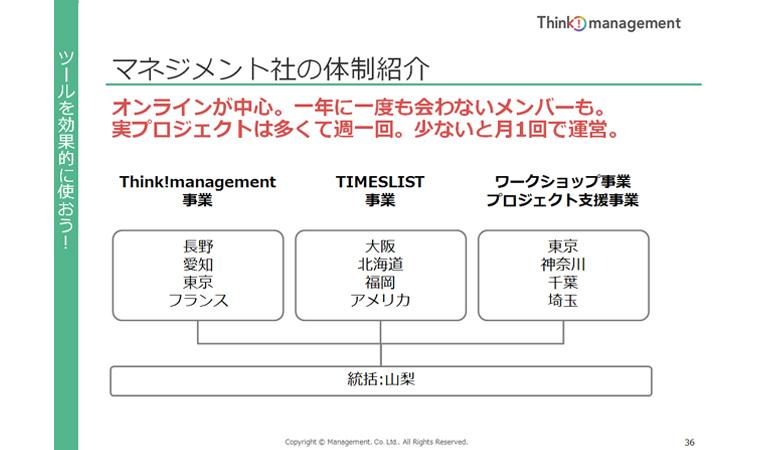マネジメント社の体制紹介